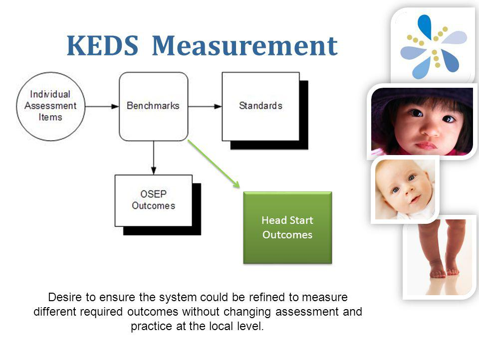 KEDS Measurement Desire to ensure the system could be refined to measure different required outcomes without changing assessment and practice at the local level.