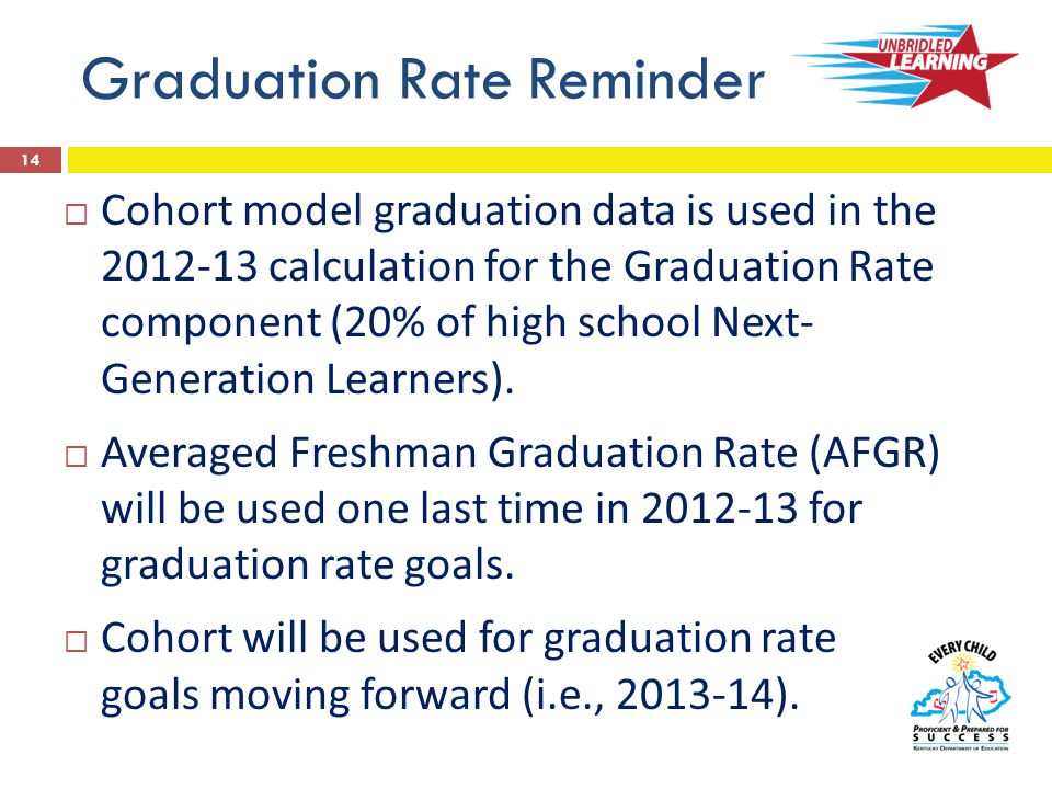 Graduation Rate Reminder  Cohort model graduation data is used in the 2012-13 calculation for the Graduation Rate component (20% of high school Next- Generation Learners).