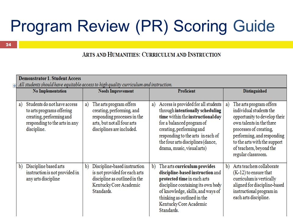 Program Review (PR) Scoring Guide 24