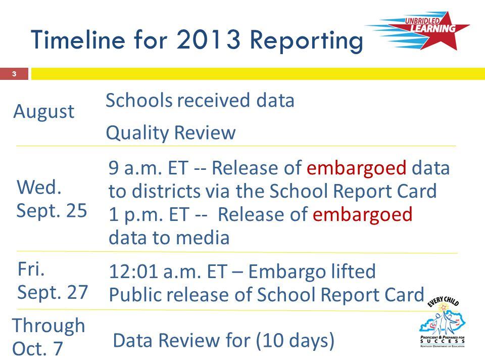 Program Review (PR) Scoring Guide 24