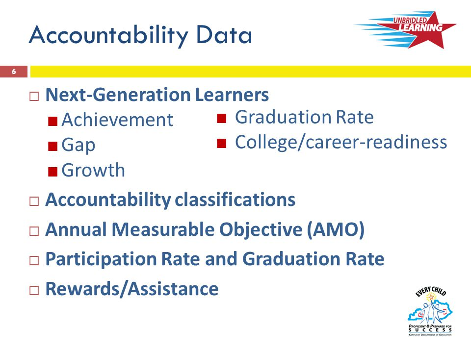 Accountability: Year 2 Classifications and Labels  Needs Improvement (Below 70th Percentile)  Proficient (At or Above 70th Percentile)  Distinguished (Above 90th Percentile)  Progressing NEW 2013 o Meet Annual Measurable Objective (AMO) goal (1.0 gain in Overall Score below Proficient or.5 gain Proficient and above); o Graduation rate goal (AFGR); and o Participation rate (95%) 17