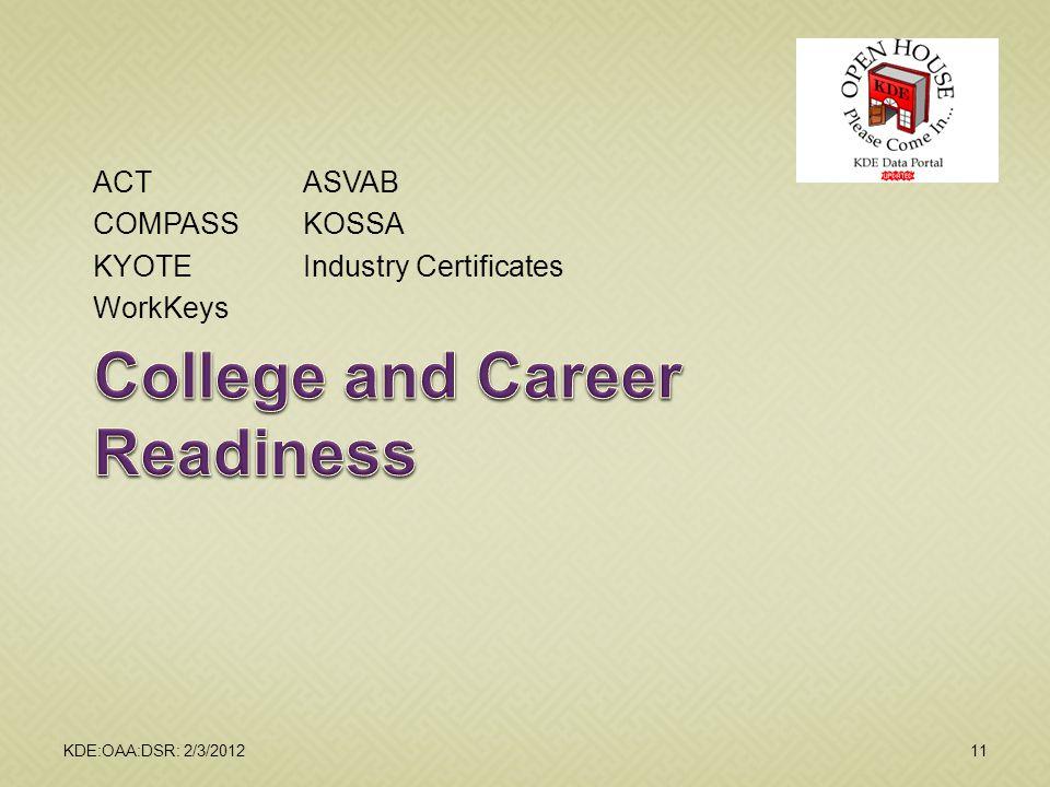 ACTASVAB COMPASSKOSSA KYOTEIndustry Certificates WorkKeys KDE:OAA:DSR: 2/3/201211