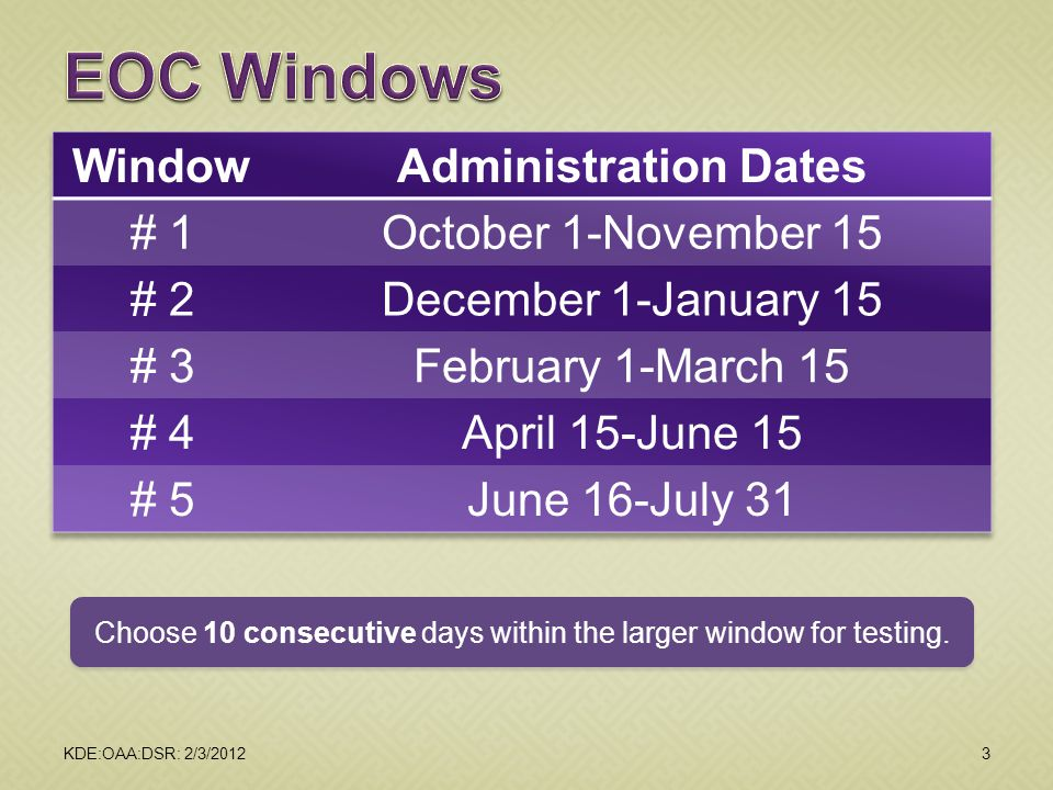 3 Choose 10 consecutive days within the larger window for testing.