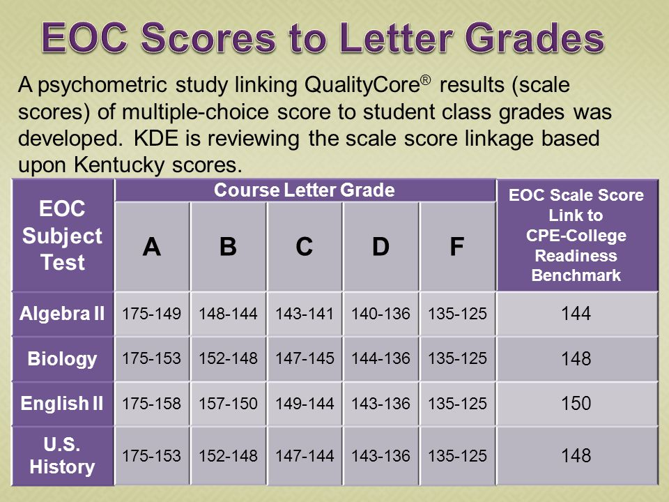 8 A psychometric study linking QualityCore ® results (scale scores) of multiple-choice score to student class grades was developed. KDE is reviewing t