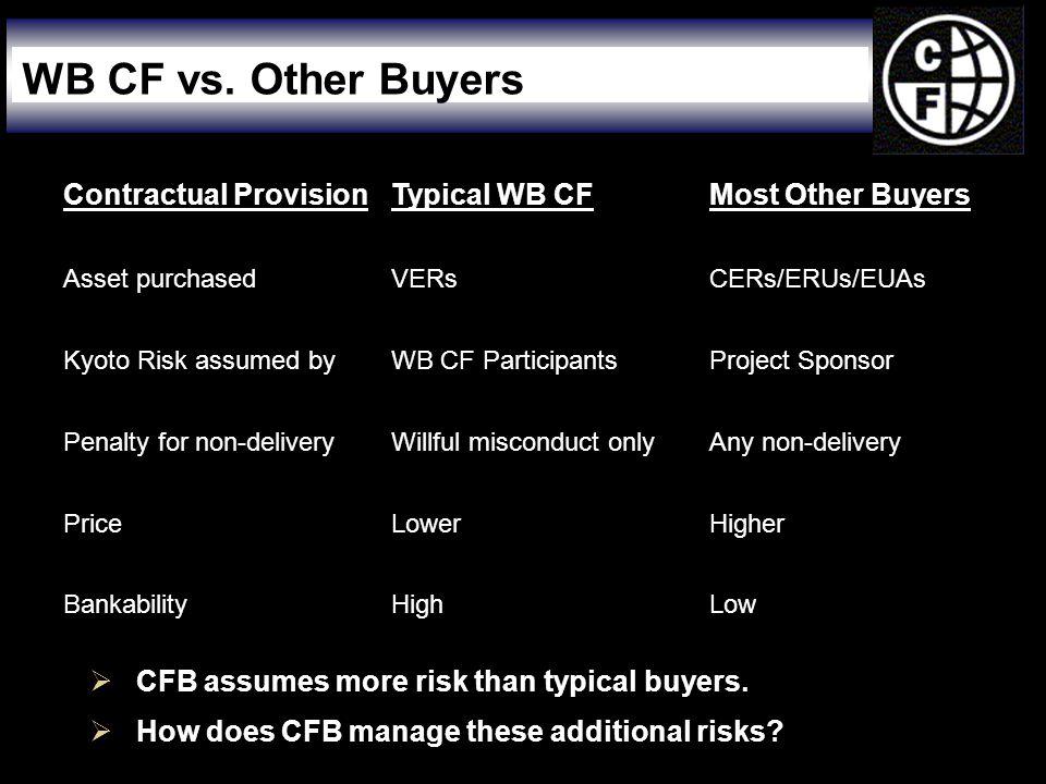 WB CF vs.