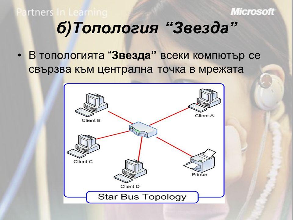 б)Топология Звезда •В топологията Звезда всеки компютър се свързва към централна точка в мрежата