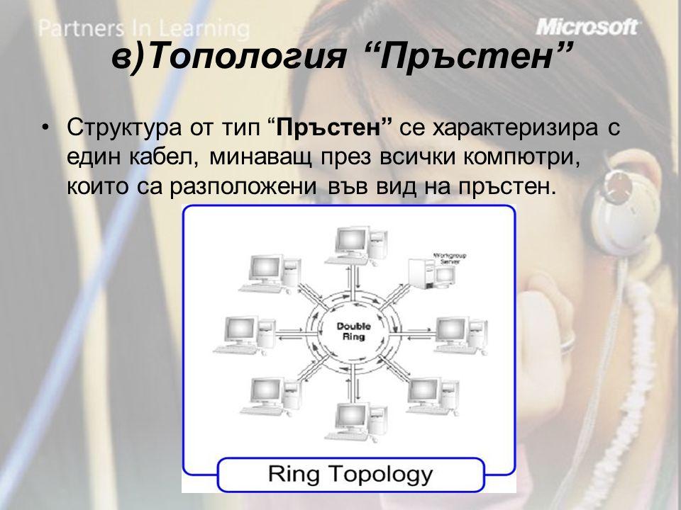 в)Топология Пръстен •Структура от тип Пръстен се характеризира с един кабел, минаващ през всички компютри, които са разположени във вид на пръстен.