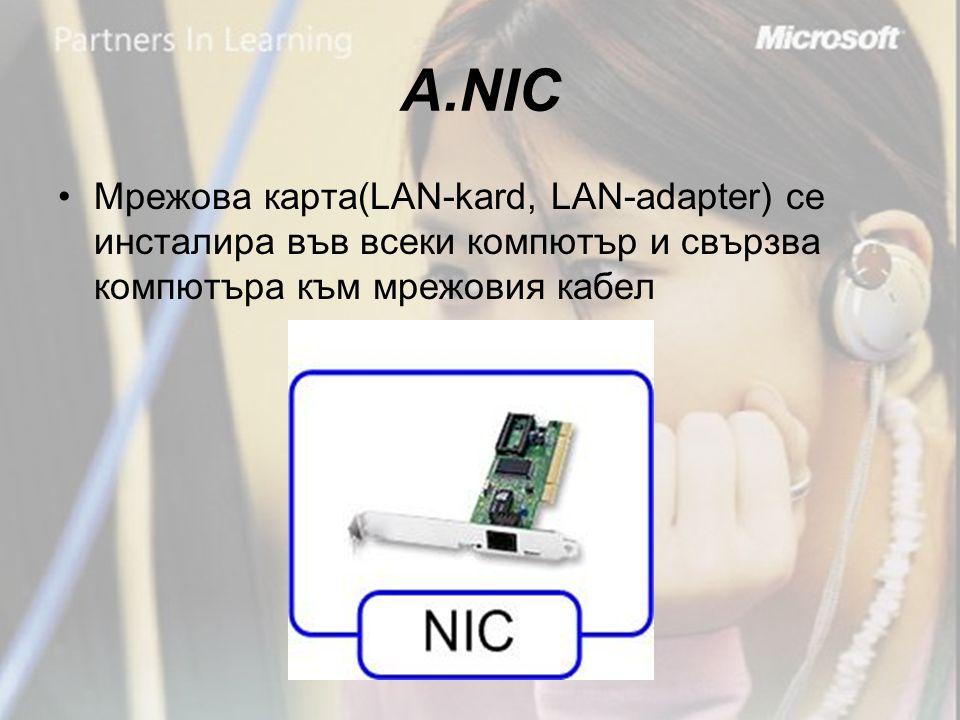 А.NIC •Мрежова карта(LAN-kard, LAN-adapter) се инсталира във всеки компютър и свързва компютъра към мрежовия кабел