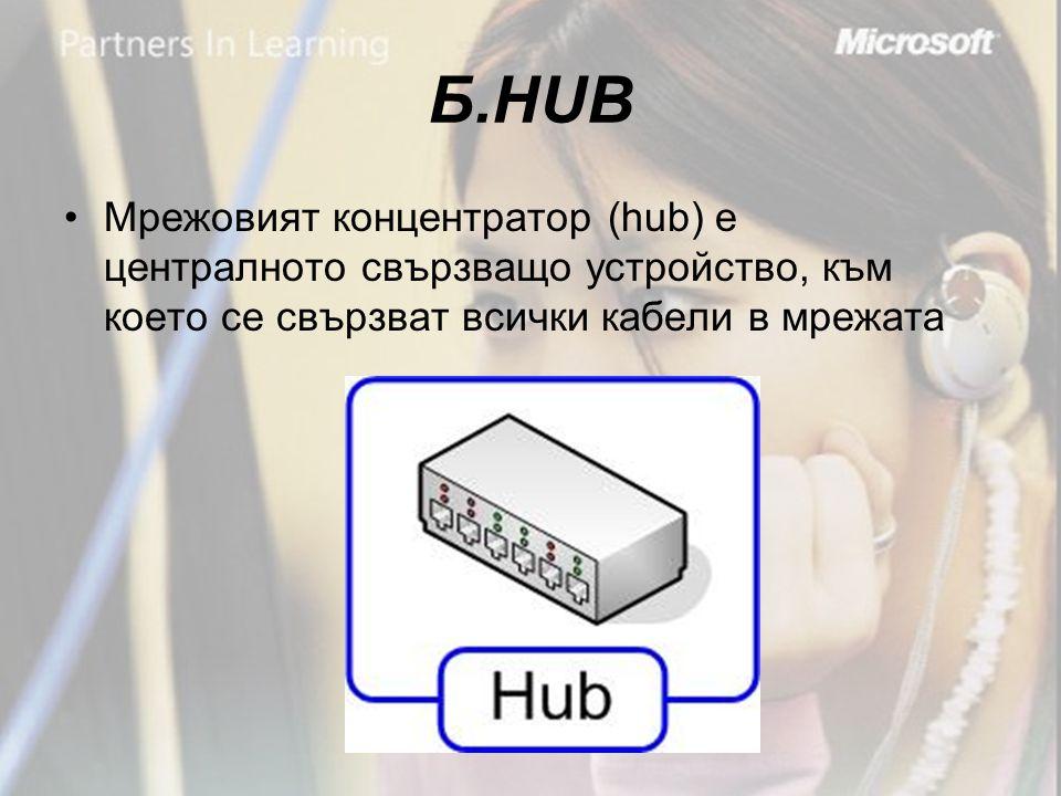 Б.HUB •Мрежовият концентратор (hub) е централното свързващо устройство, към което се свързват всички кабели в мрежата