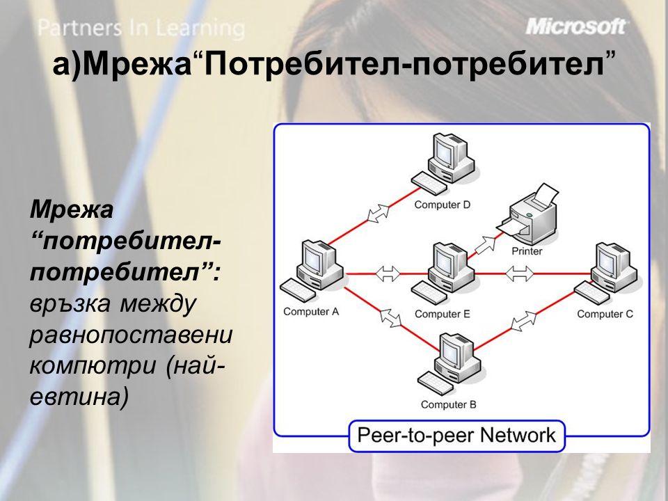 а)Мрежа Потребител-потребител Мрежа потребител- потребител : връзка между равнопоставени компютри (най- евтина)