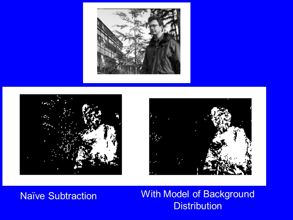 Naïve Subtraction With Model of Background Distribution