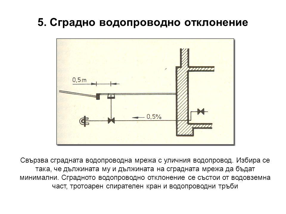 5. Сградно водопроводно отклонение Свързва сградната водопроводна мрежа с уличния водопровод. Избира се така, че дължината му и дължината на сградната
