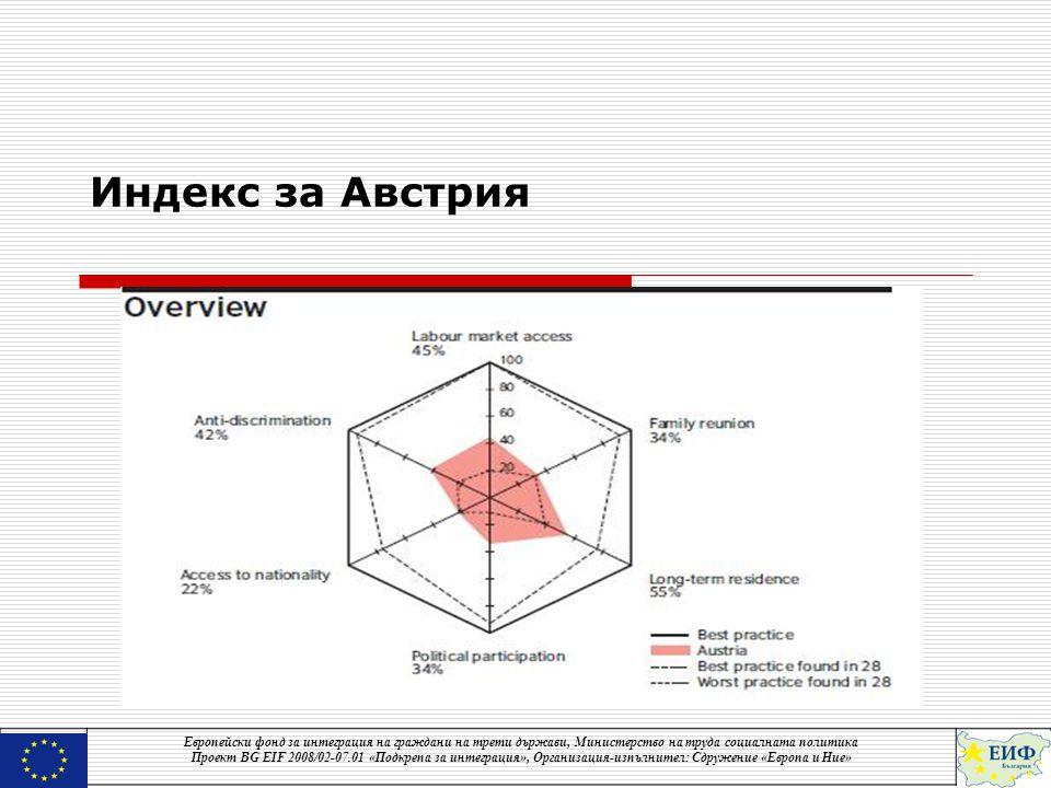 Индекс за Австрия Европейски фонд за интеграция на граждани на трети държави, Министерство на труда социалната политика Проект BG EIF 2008/02-07.01 «Подкрепа за интеграция», Организация-изпълнител: Сдружение «Европа и Ние»