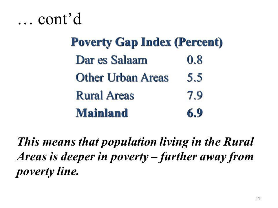 … cont'd Poverty Gap Index (Percent) Dar es Salaam 0.8 Other Urban Areas5.5 Rural Areas 7.9 Mainland6.9 This means that population living in the Rural Areas is deeper in poverty – further away from poverty line.