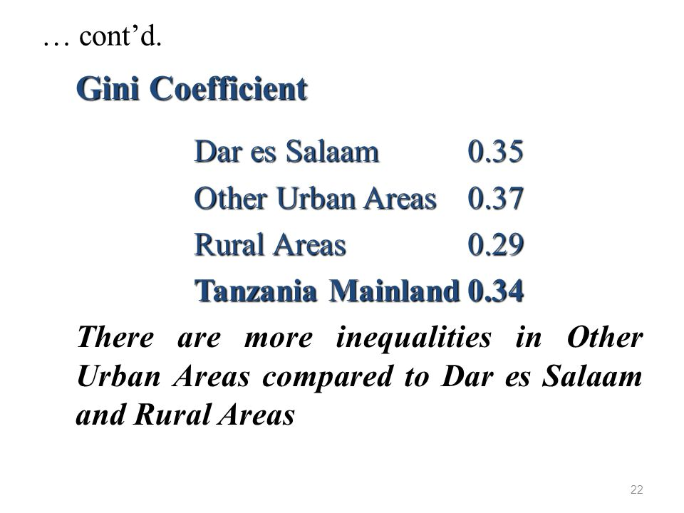 … cont'd. Gini Coefficient Dar es Salaam 0.35 Other Urban Areas0.37 Rural Areas 0.29 Tanzania Mainland0.34 There are more inequalities in Other Urban