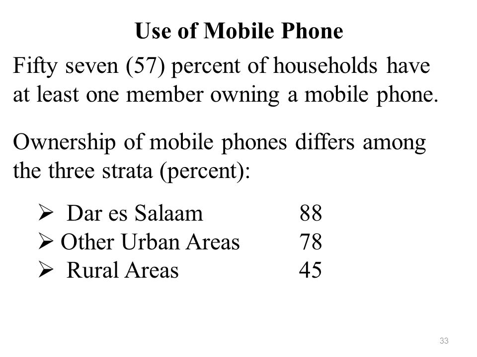 Use of Mobile Phone Fifty seven (57) percent of households have at least one member owning a mobile phone.