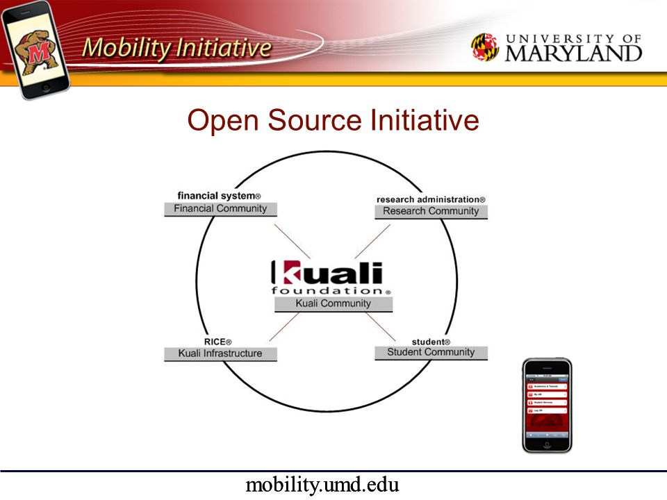 mobility.umd.edu Mobility Initiative Pilot • Pilot to examine use of mobile platforms in academic, social and cultural areas of campus life • User Support Services (USS) supporting the pilot through project management, hardware and software distribution, and help desk/warranty desk support • Pilot hardware (iPod touch/iPhone) distributed through the TTS