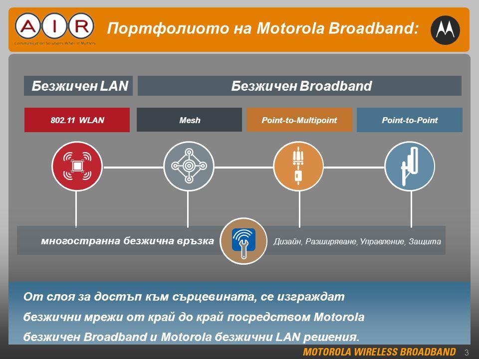 3 Портфолиото на Motorola Broadband: Point-to-Point Point-to-MultipointMesh 802.11 WLAN Безжичен LAN Безжичен Broadband От слоя за достъп към сърцевината, се изграждат безжични мрежи от край до край посредством Motorola безжичен Broadband и Motorola безжични LAN решения.