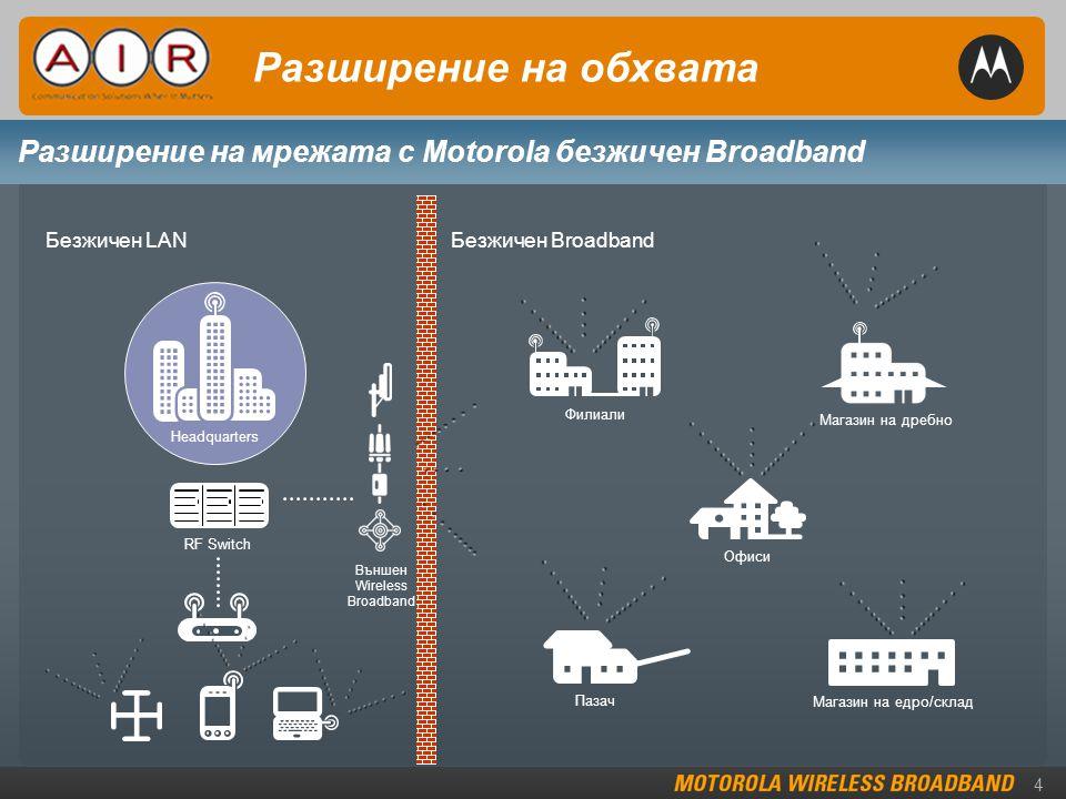 4 Безжичен LAN RF Switch Офиси Филиали Безжичен Broadband Пазач Магазин на едро/склад Headquarters Магазин на дребно Външен Wireless Broadband Разширение на мрежата с Motorola безжичен Broadband Разширение на обхвата