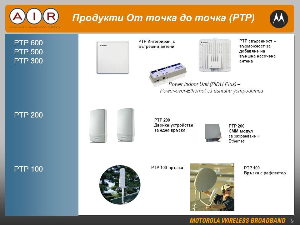 9 Продукти От точка до точка (PTP) PTP Интегриран с вътрешни антени PTP свързаност – възможност за добавяне на външна насочена антена Power Indoor Unit (PIDU Plus) – Power-over-Ethernet за външни устройства PTP 200 Двойка устройства за една връзка PTP 200 CMM модул за захранване и Ethernet PTP 100 връзка PTP 100 Връзка с рефлектор PTP 600 PTP 500 PTP 300 PTP 200 PTP 100
