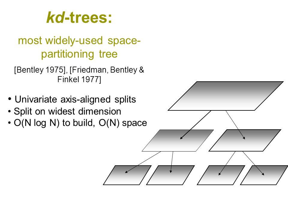 kd-trees: most widely-used space- partitioning tree [Bentley 1975], [Friedman, Bentley & Finkel 1977] • Univariate axis-aligned splits • Split on widest dimension • O(N log N) to build, O(N) space