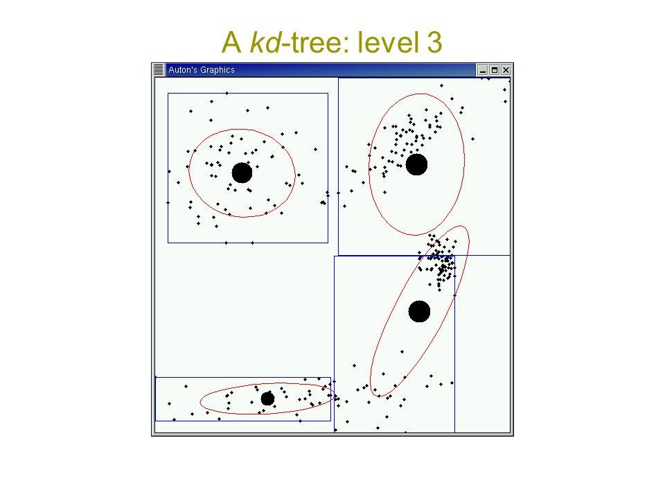 A kd-tree: level 3