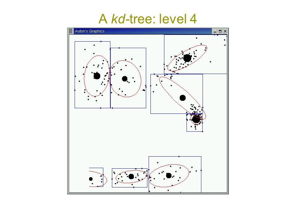 A kd-tree: level 4