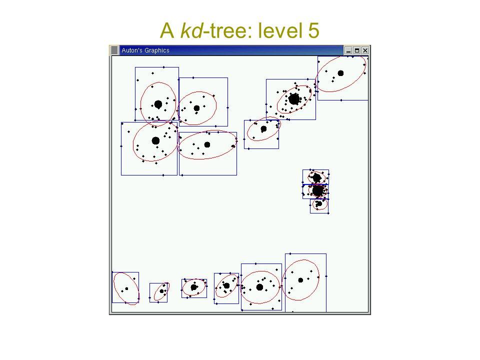A kd-tree: level 5