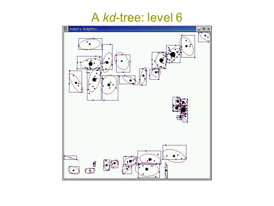 A kd-tree: level 6