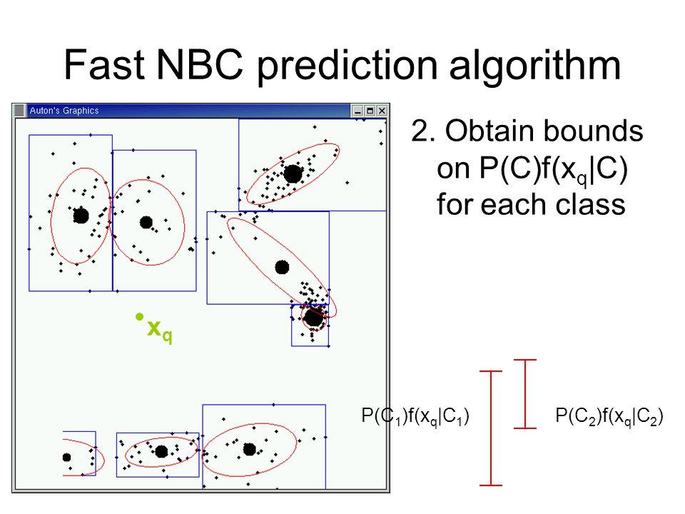 Fast NBC prediction algorithm 2. Obtain bounds on P(C)f(x q |C) for each class P(C 1 )f(x q |C 1 )P(C 2 )f(x q |C 2 ) xqxq