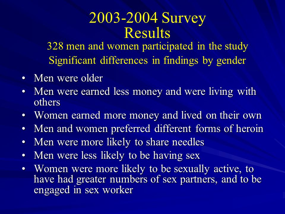 2003-2004 Survey Results 328 men and women participated in the study Significant differences in findings by gender •Men were older •Men were earned less money and were living with others •Women earned more money and lived on their own •Men and women preferred different forms of heroin •Men were more likely to share needles •Men were less likely to be having sex •Women were more likely to be sexually active, to have had greater numbers of sex partners, and to be engaged in sex worker