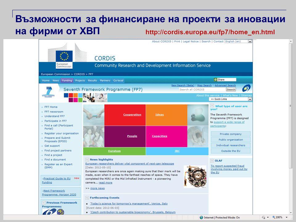 Възможности за финансиране на проекти за иновации на фирми от ХВП http://cordis.europa.eu/fp7/home_en.html