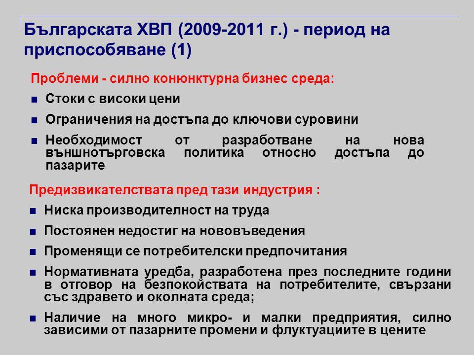 Българската ХВП (2009-2011 г.) - период на приспособяване (1) Проблеми - силно конюнктурна бизнес среда:  Стоки с високи цени  Ограничения на достъпа до ключови суровини  Необходимост от разработване на нова външнотърговска политика относно достъпа до пазарите Предизвикателствата пред тази индустрия :  Ниска производителност на труда  Постоянен недостиг на нововъведения  Променящи се потребителски предпочитания  Нормативната уредба, разработена през последните години в отговор на безпокойствата на потребителите, свързани със здравето и околната среда;  Наличие на много микро- и малки предприятия, силно зависими от пазарните промени и флуктуациите в цените