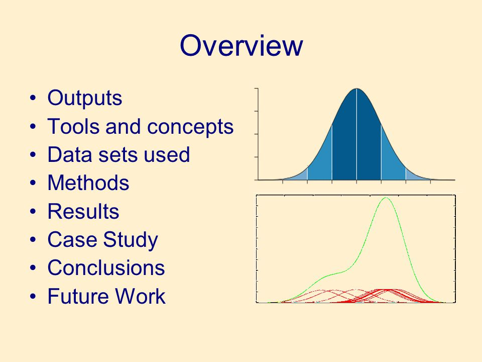 Overview •Outputs •Tools and concepts •Data sets used •Methods •Results •Case Study •Conclusions •Future Work