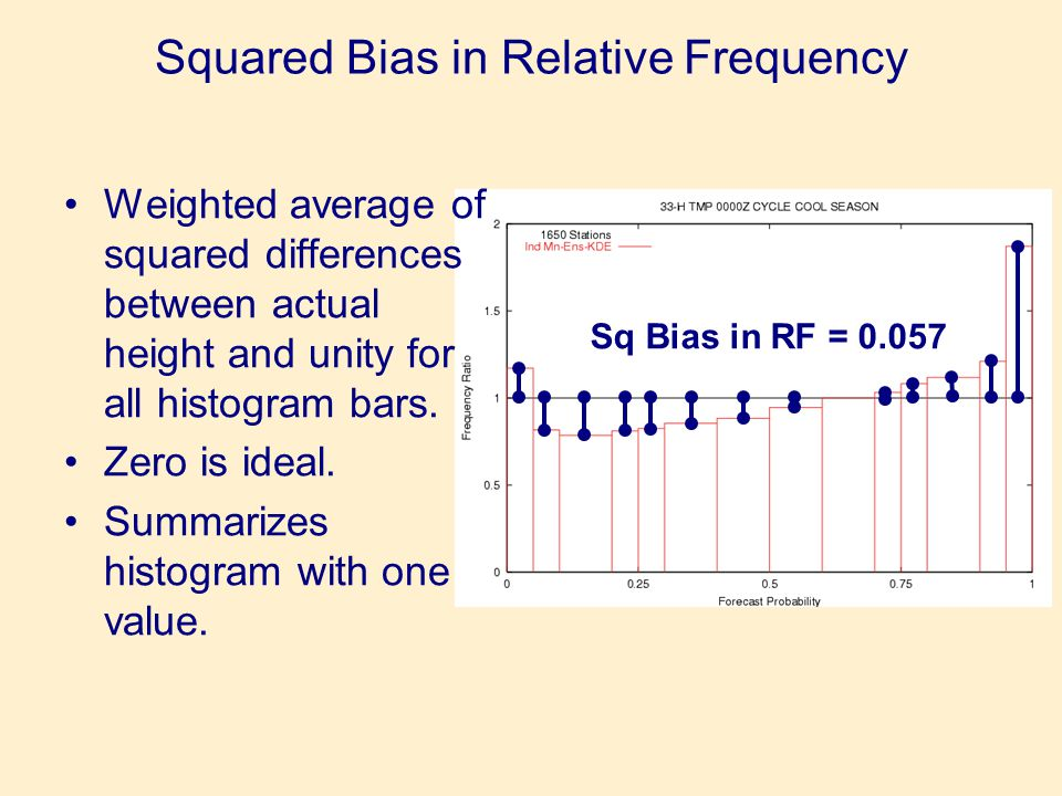 Squared Bias in Relative Frequency •Weighted average of squared differences between actual height and unity for all histogram bars.