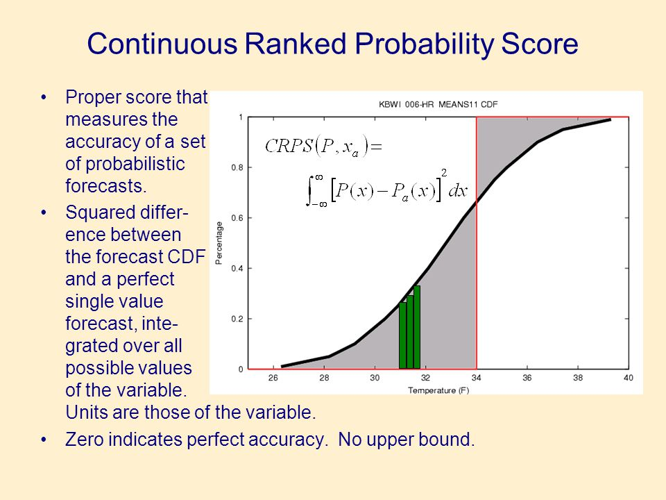 Continuous Ranked Probability Score •Proper score that measures the accuracy of a set of probabilistic forecasts.