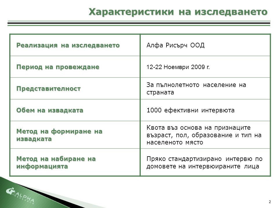 2 Характеристики на изследването Реализация на изследването Алфа Рисърч ООД Период на провеждане 12-22 Ноември 2009 г.