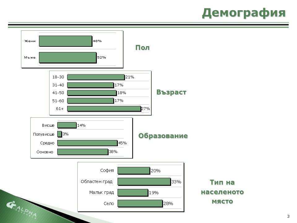 3 Възраст Тип на населеното място Образование Демография Пол