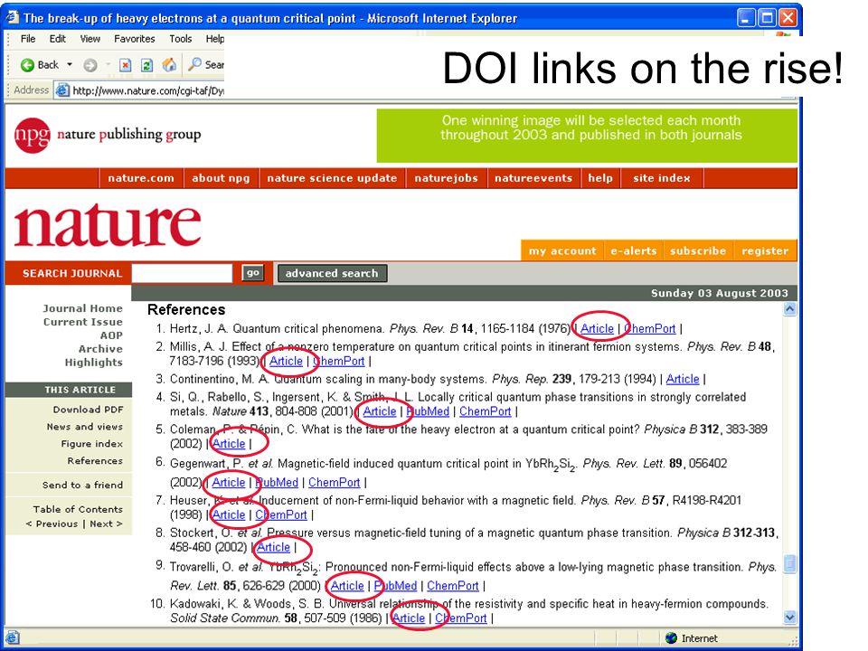 DOI links on the rise!