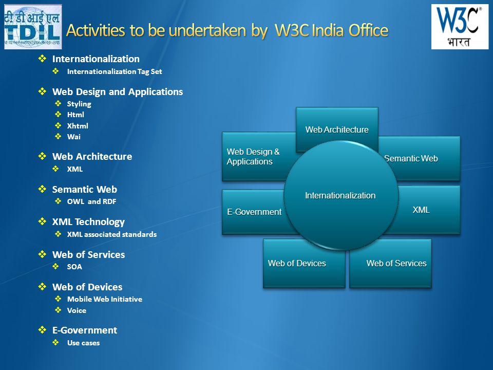 E-GovernmentE-Government Web of Devices Web of Services XMLXML Semantic Web  Internationalization  Internationalization Tag Set  Web Design and App
