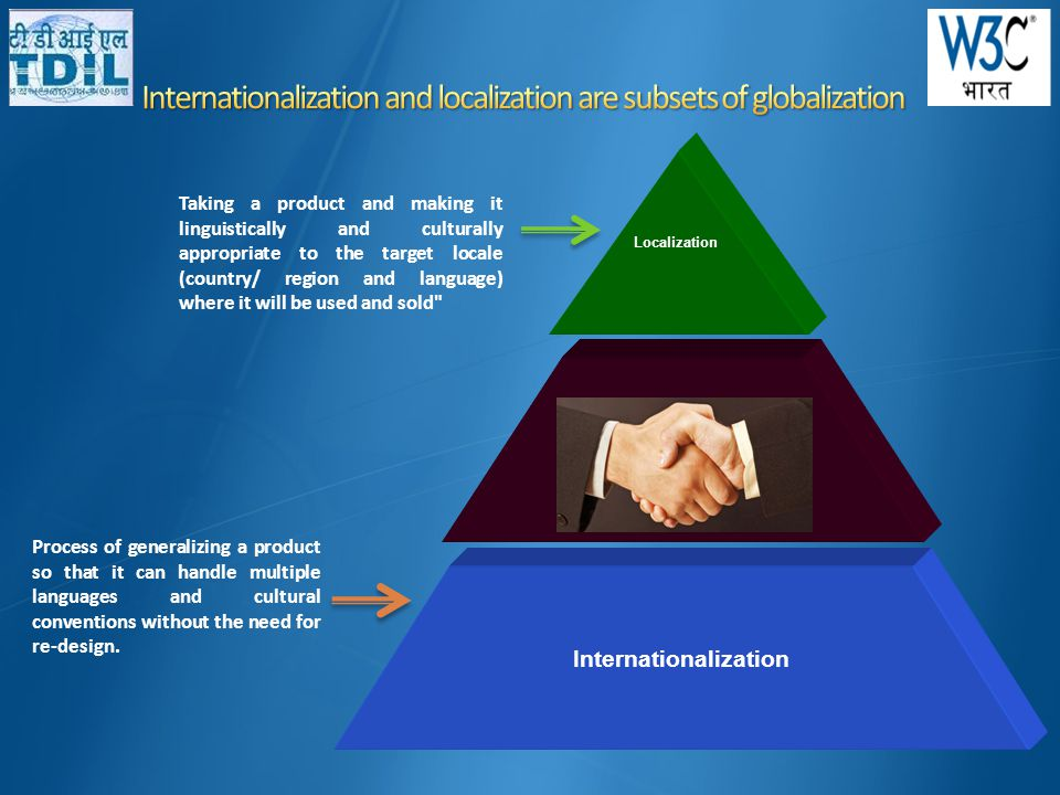 Localization Internationalization Taking a product and making it linguistically and culturally appropriate to the target locale (country/ region and l