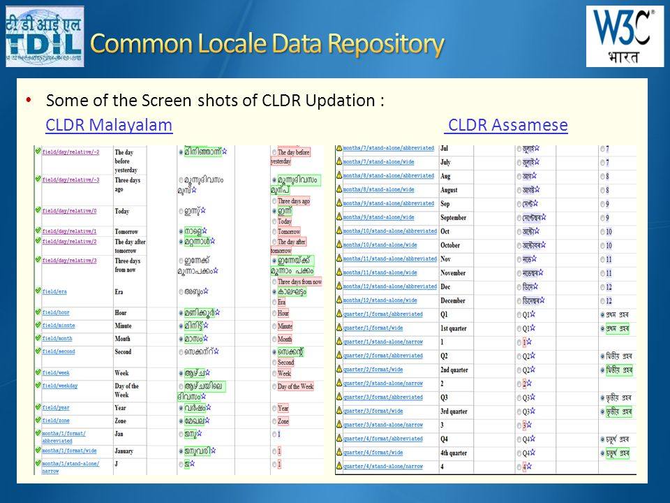 • Some of the Screen shots of CLDR Updation : CLDR Malayalam CLDR Assamese