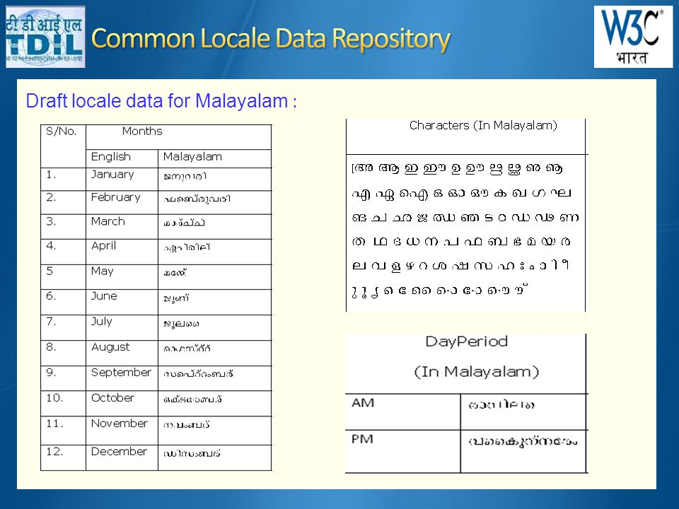 Draft locale data for Malayalam :