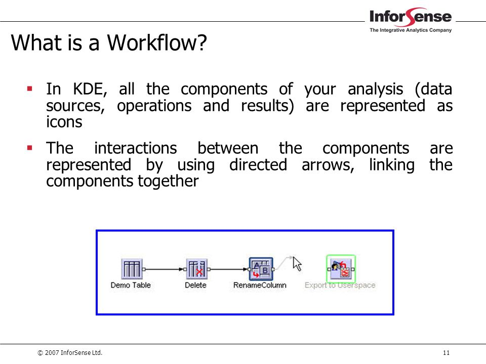 © 2007 InforSense Ltd.11 What is a Workflow?  In KDE, all the components of your analysis (data sources, operations and results) are represented as i
