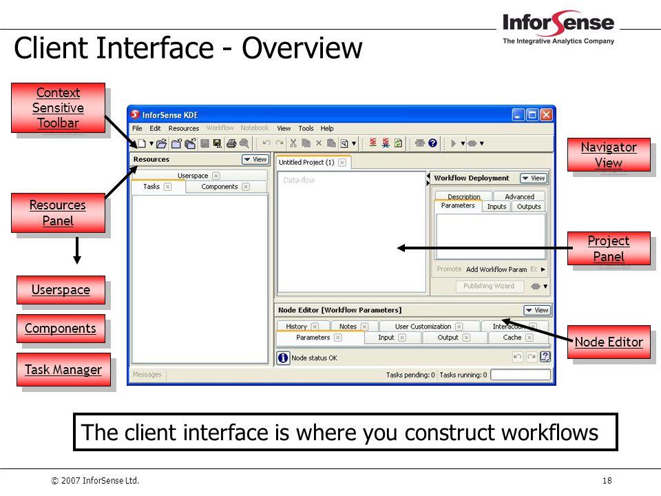 © 2007 InforSense Ltd.18 Client Interface - Overview Context Sensitive Toolbar Context Sensitive Toolbar Resources Panel Resources Panel Userspace Com