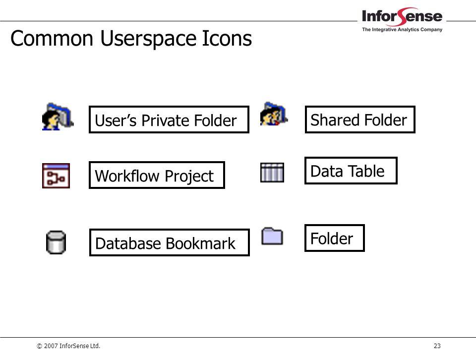 © 2007 InforSense Ltd.23 Common Userspace Icons User's Private Folder Workflow Project Database Bookmark Shared Folder Data Table Folder