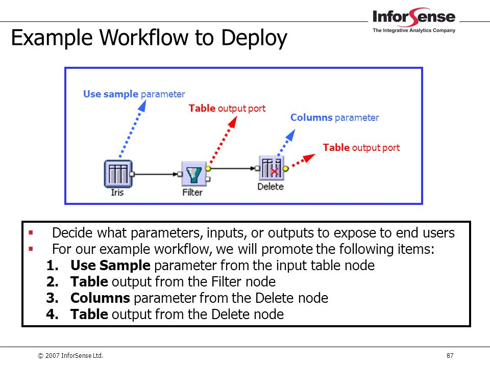 © 2007 InforSense Ltd.87 Example Workflow to Deploy  Decide what parameters, inputs, or outputs to expose to end users  For our example workflow, we