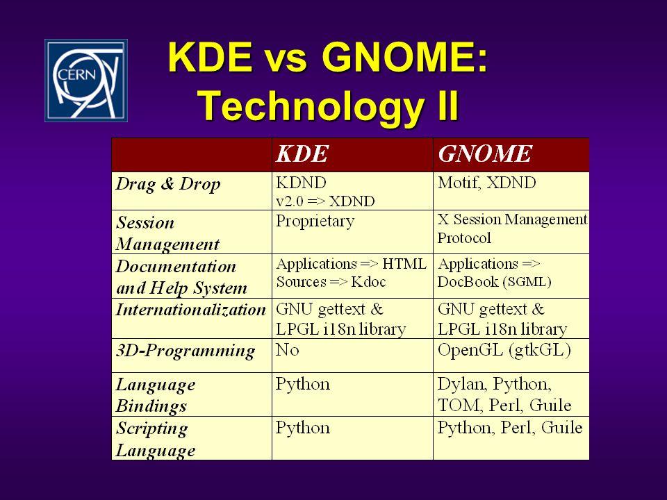 KDE vs GNOME: Technology II