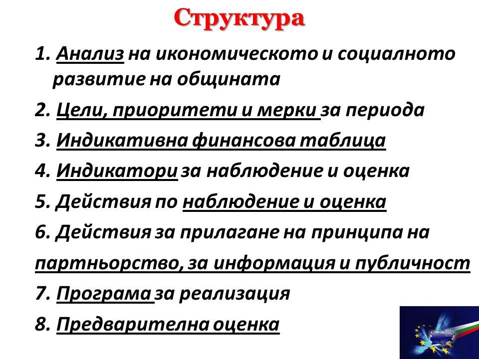 Структура 1. Анализ на икономическото и социалното развитие на общината 2.