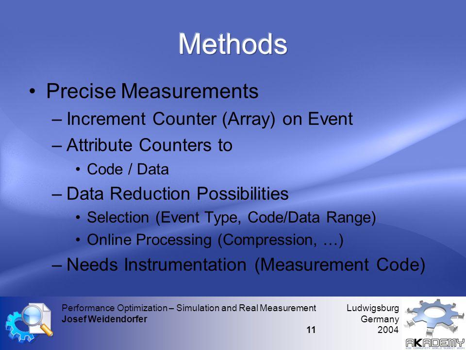 Ludwigsburg Germany 2004 Performance Optimization – Simulation and Real Measurement Josef Weidendorfer 11 •Precise Measurements –Increment Counter (Ar